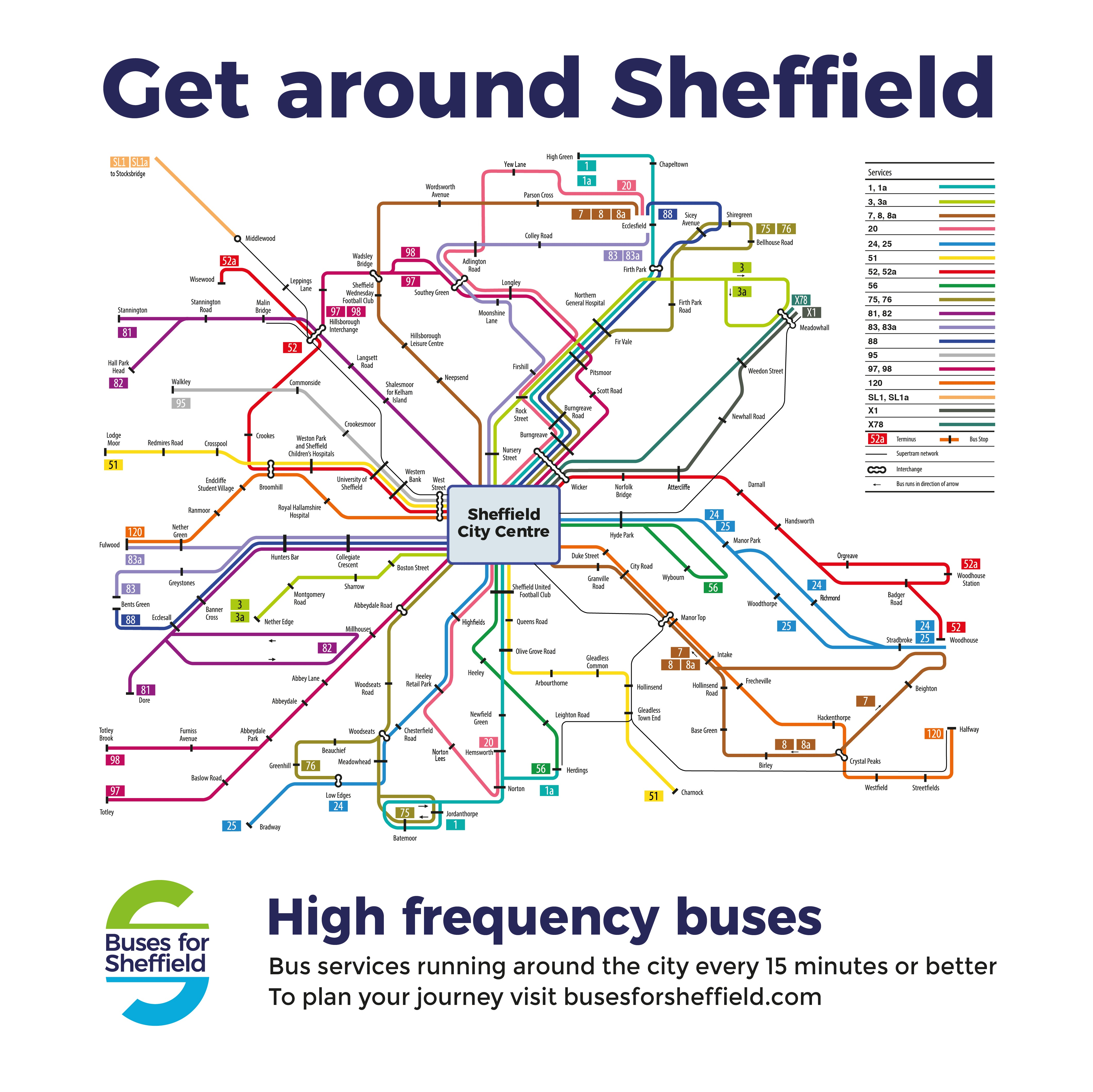 Buses for Sheffield high frequency bus map