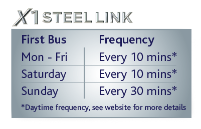 X1 Steel Link timetable